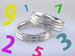 день знакомства по нумерологии